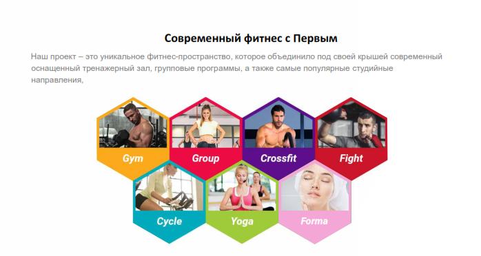 Структура клуба-конструктора Первый фитнес, г. Ростов на Дону