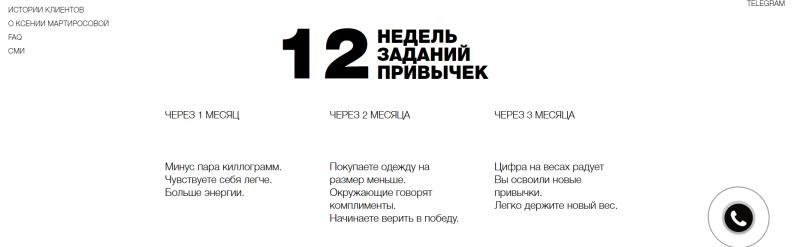 Описание принципа работы онлайн-сервиса martirosova.fit