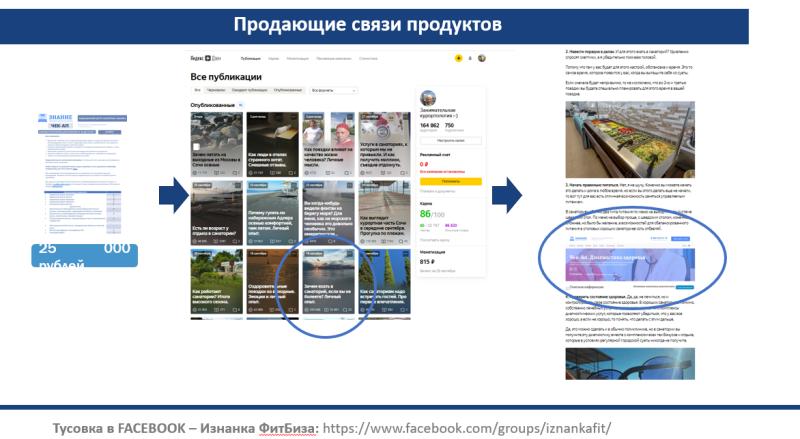 """Пример трансфера трафика из контента в сети Дзен на продуктовую страницу санатория """"Знание"""""""