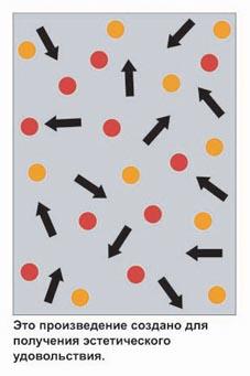Тер-Оганьян Авдей, Из проекта Радикальный абстракционизм (2004) - Это произведение создано для получения эстетического удовольствия.