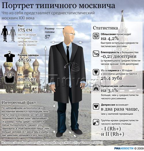 типичный москвич