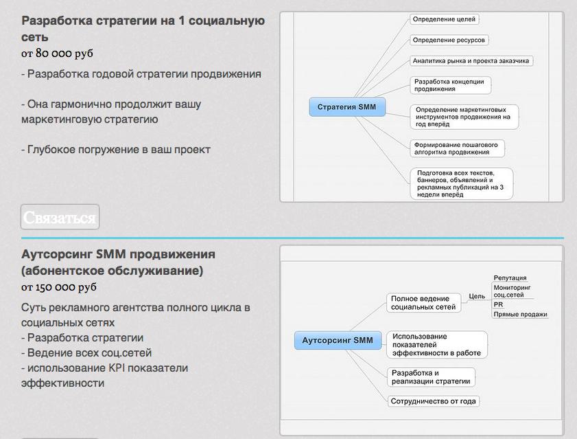 Снимок экрана 2014-01-27 в 15.11.25
