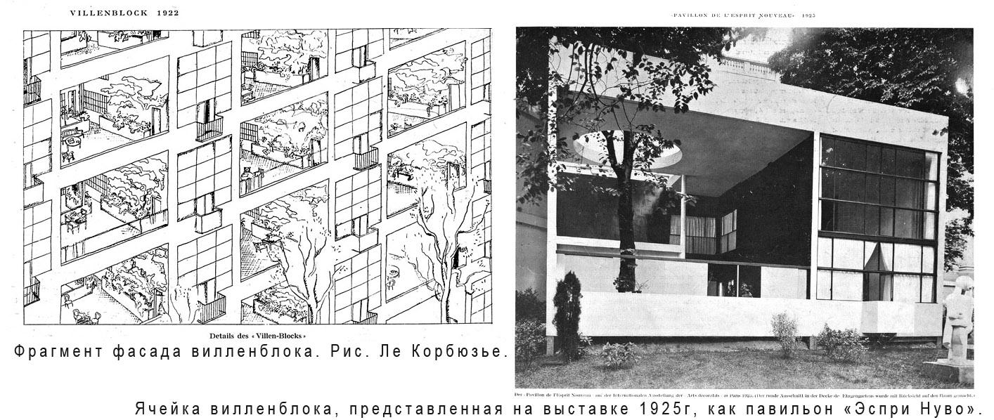 Фасад и ячейка вилленблока
