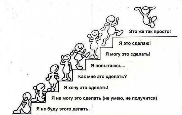 sdelat_prosto