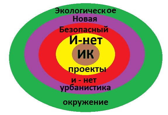 эк политика диаграмма
