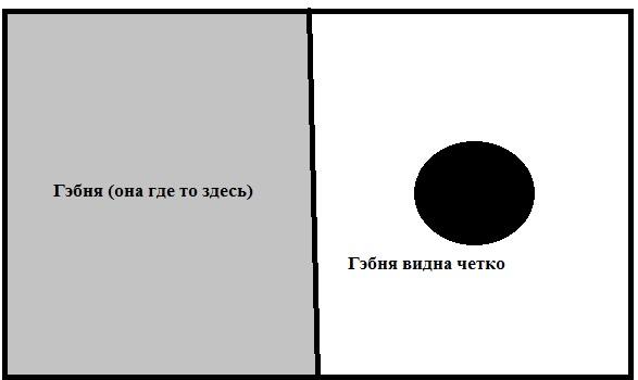 гэбня