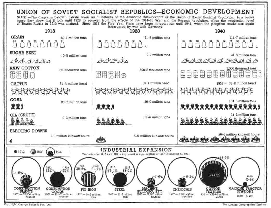 CCCP1913-1940