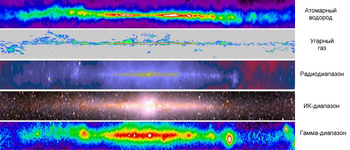 Удивляет, точное совпадение видимых угловых диаметров Солнца, Луны и Галактического ядра