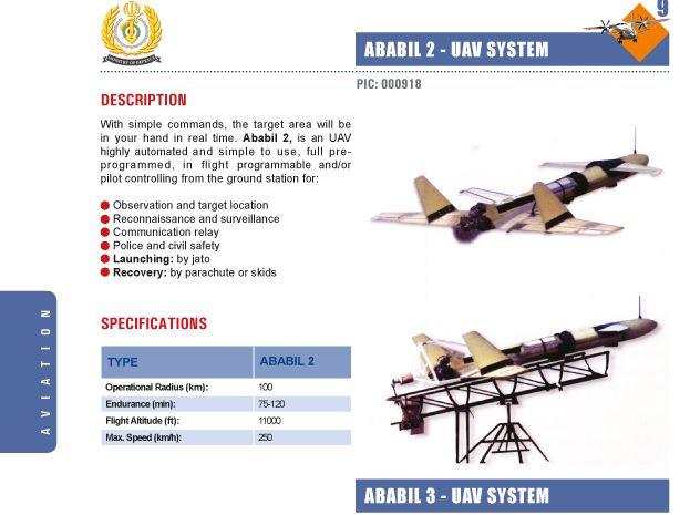 Ababil 2 - Uav System 1