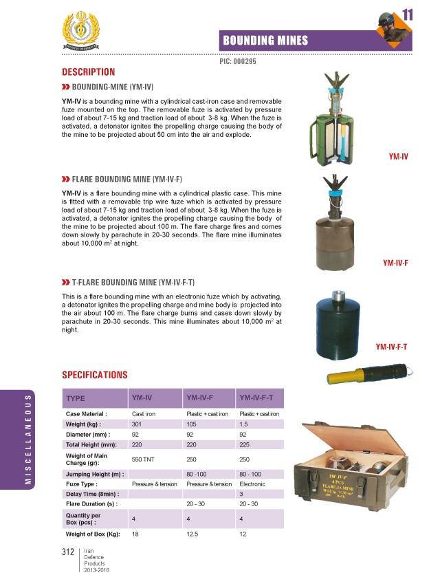 Bounding Mines Catalog