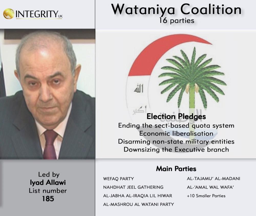 Iraqi election (4)