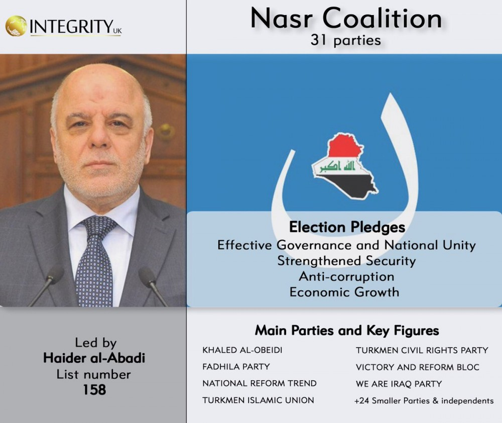 Iraqi election (6)