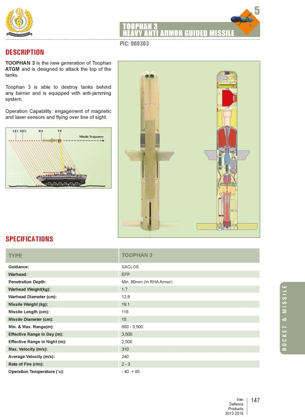 Toophan 3 Heavy Anti Armor Guided Missile Catalog