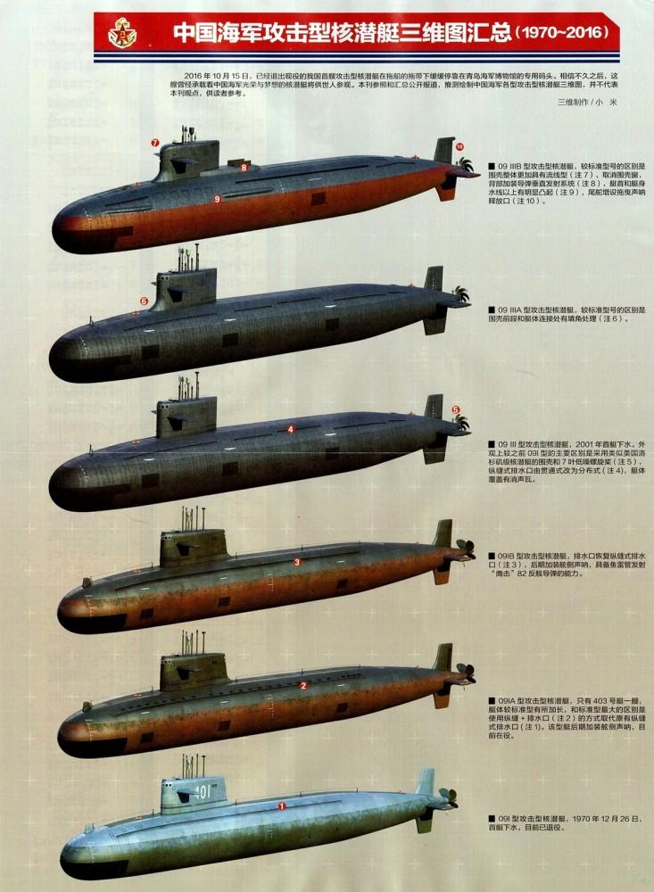 PLA_Nuclear_sub