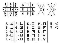 Alphabet_de_la_buse