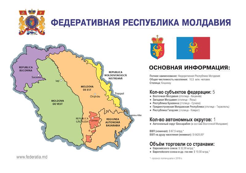 FEDERATIA_MD_MAP_RU_800