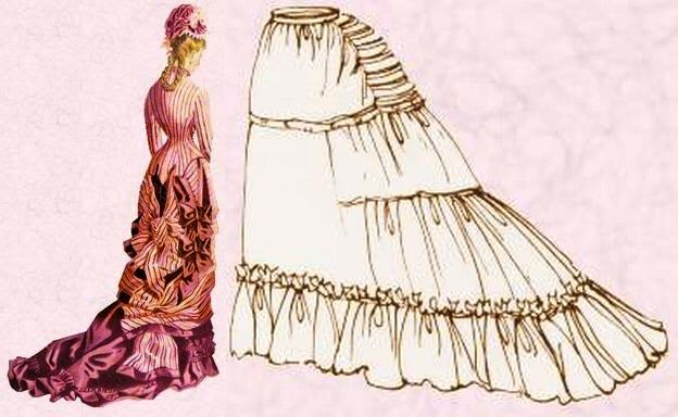 Под юбками в прошлом веке