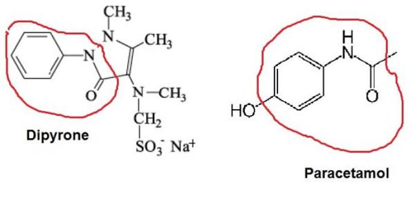 dipyrone2