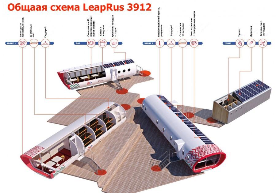 LeapRus_plan