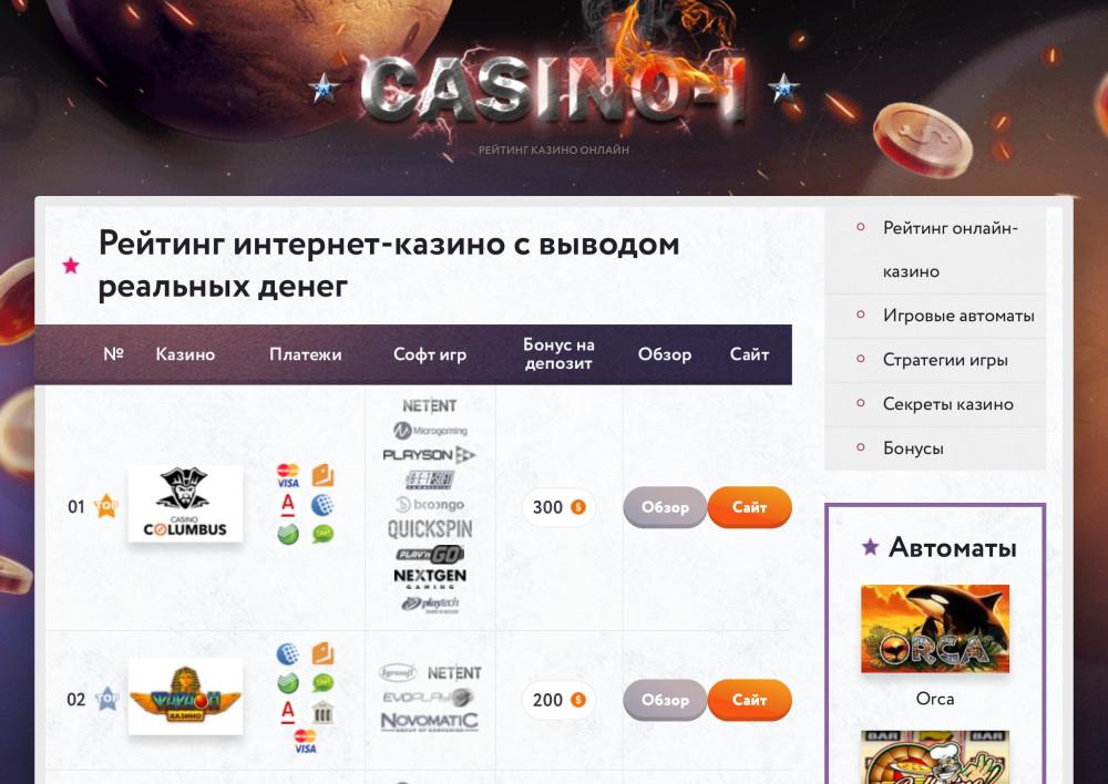 рейтинг казино по выводу