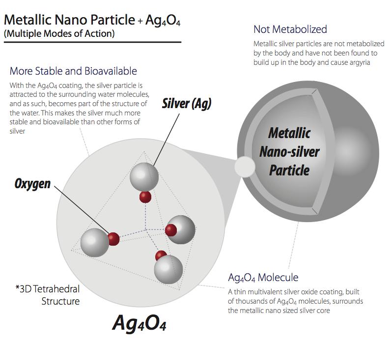 molecule (1)