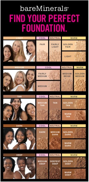 bareminerals-foundation-chart