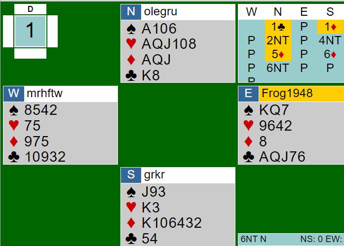 Мой прыжок в 2БК на, вероятнее всего, слабый ответ 1 бубна показал 21-23, Герины 4БК - инвит, по которому я понимаю, что у него 7-11, вероятнее всего, с длинной бубной. Я решил принять инвит, по дороге показывая количество Тузов. Гера предложил поиграть 6 бубен и я перевёл в 6БК, чтобы защитить Короля треф - хорошее решение, как показывает расклад.