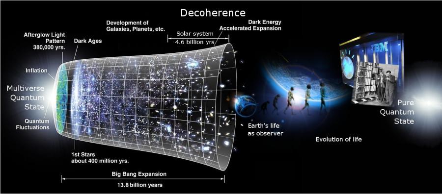 oblozhkaGROUPeye-earth-observe-universe5