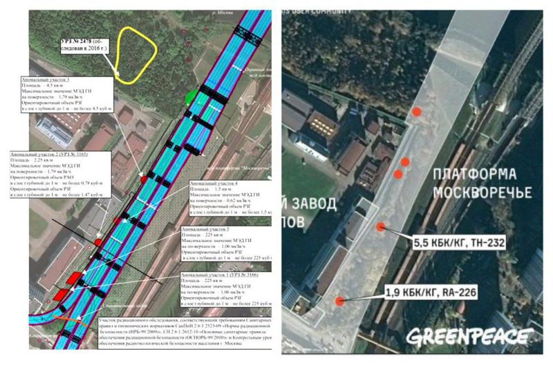 Сравнение схем размещения радиоактивных отходов