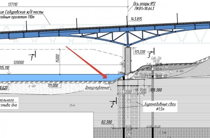 картинка из проекта моста. красная стрелка указывает на УРЗ