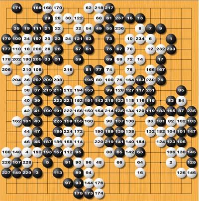 Game from Yasunari Kawabata's Meijin