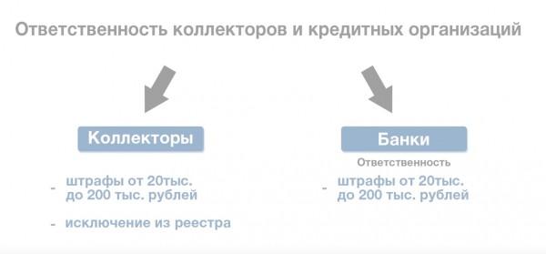 Антиколлекторы2