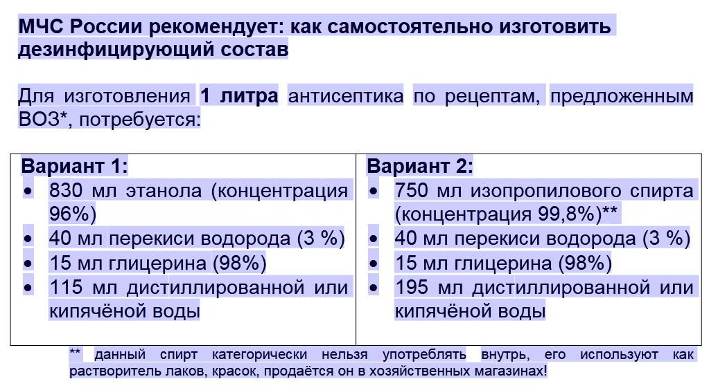https://www.vniigochs.ru/storage/photos/4/PR/KOVID_19/recom/antiseptic.pdf