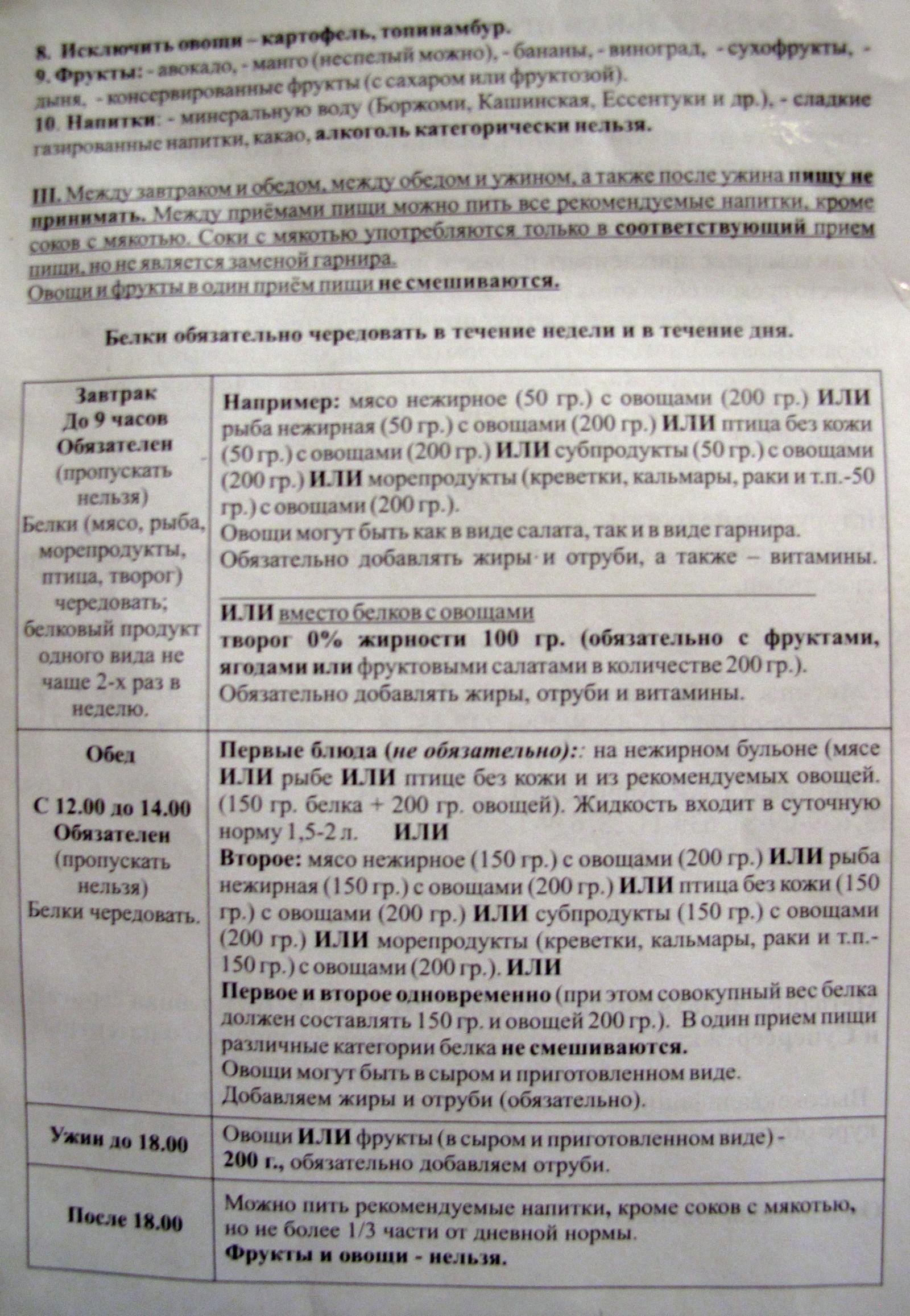 Диету От Мухиной.