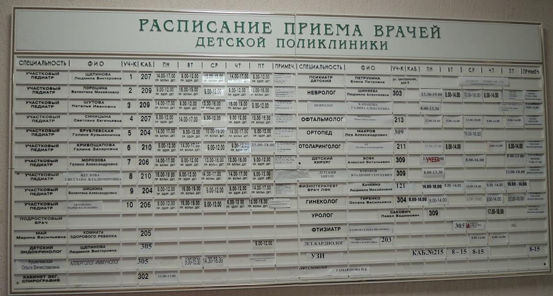 Кардиологическое отделение больница 38 подольск