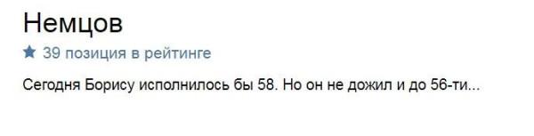 Немцов в рейтинге