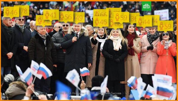 Путин на митинге ВОЗРАСТ