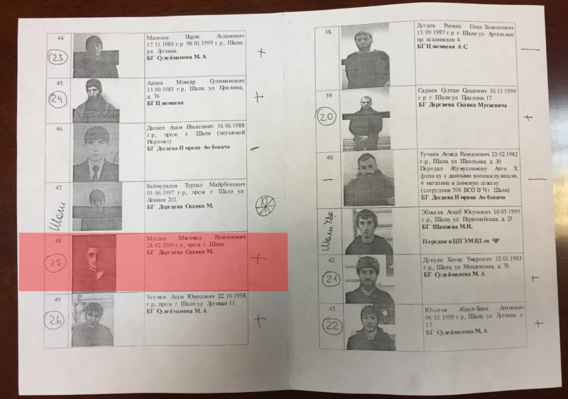 Таблица задержанных