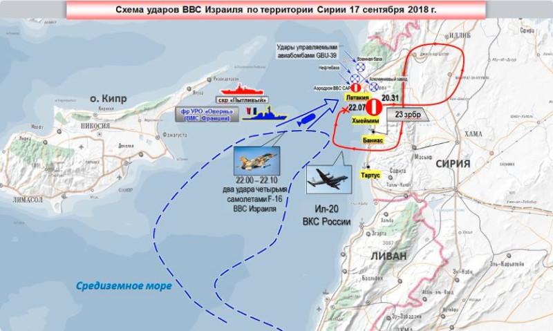 Схема ударов ВВС Изриля