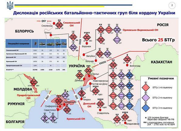 Украина БТГ России у границ