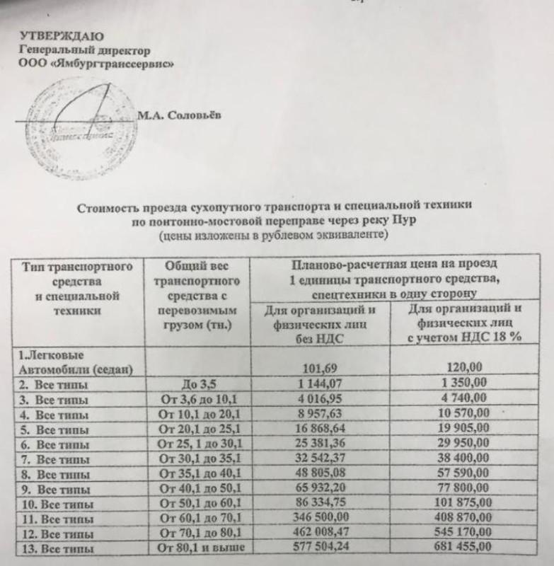 ПЕРЕПРАВА 3