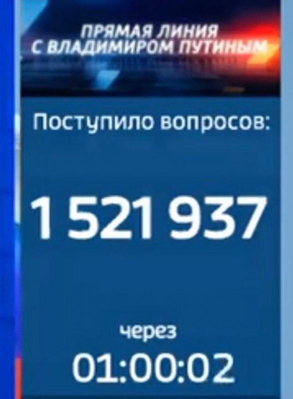 Вопорсы Путину 2019