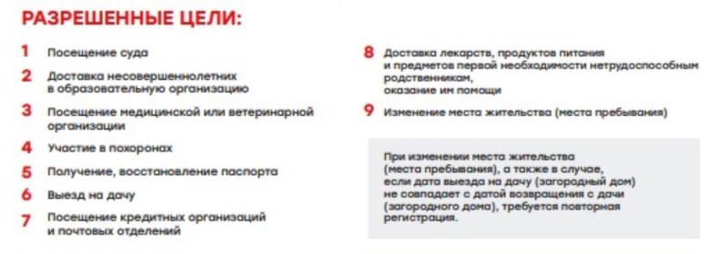 Как выйти из дома в Казани Причины
