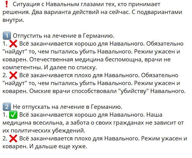 Ситуация с Навальным