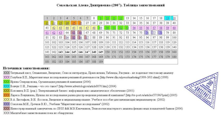 Сокольская 2