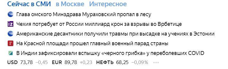 ТОП яндекса
