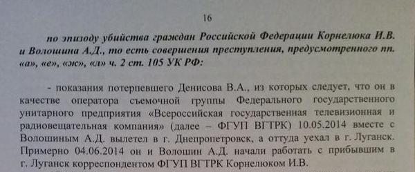 Показания Денисова