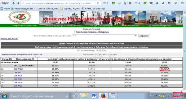 2 Выборы ЯВКА 21.53
