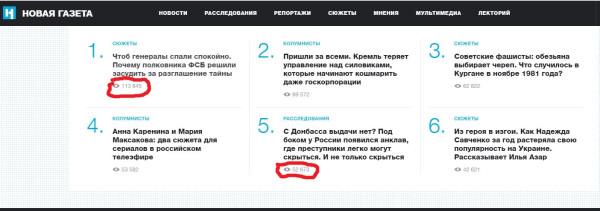ТОП Новой газеты в ЖЖ