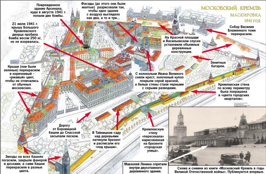 Схема маскировки Москвы в 1941-1945г.г.